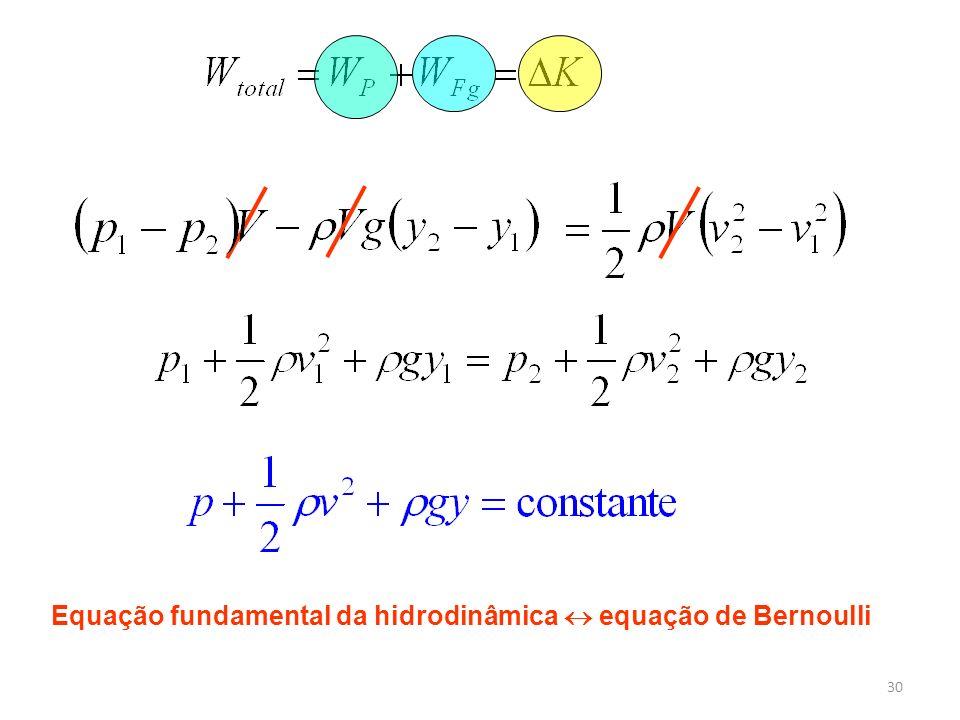 Equação fundamental da hidrodinâmica  equação de Bernoulli