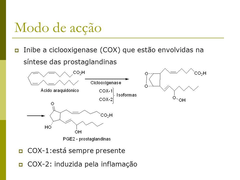 Modo de acçãoInibe a ciclooxigenase (COX) que estão envolvidas na síntese das prostaglandinas. COX-1:está sempre presente.