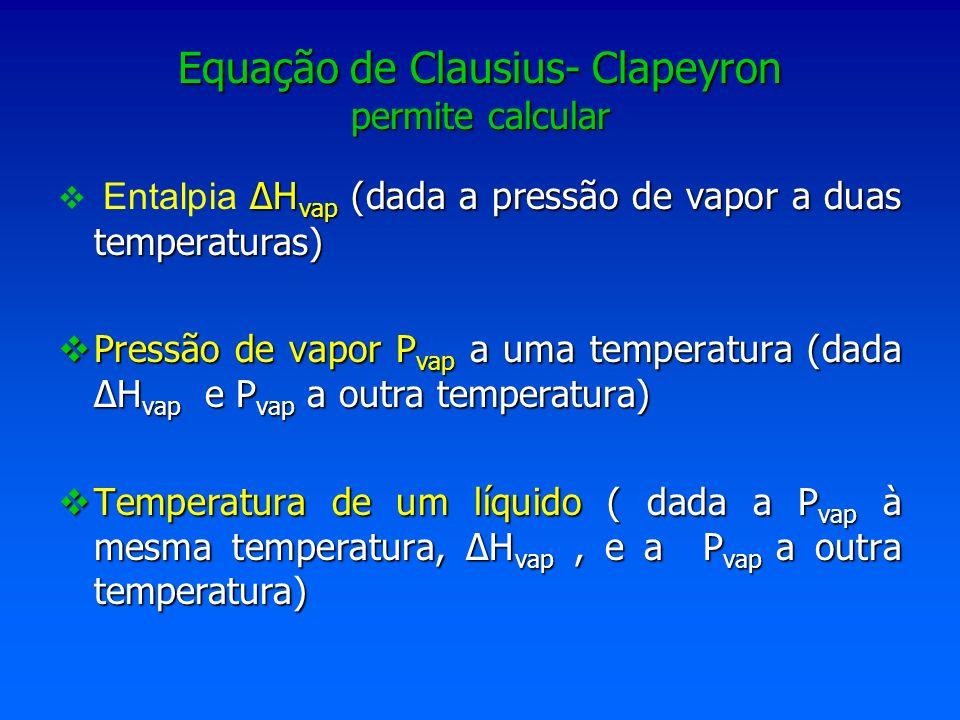 Equação de Clausius- Clapeyron permite calcular