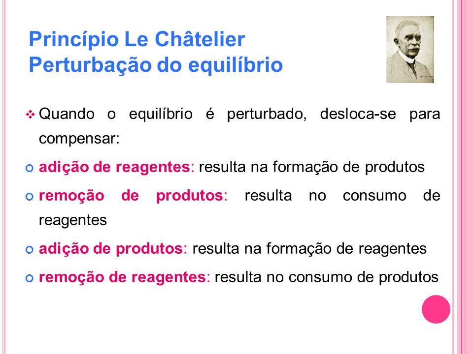 Princípio Le Châtelier Perturbação do equilíbrio