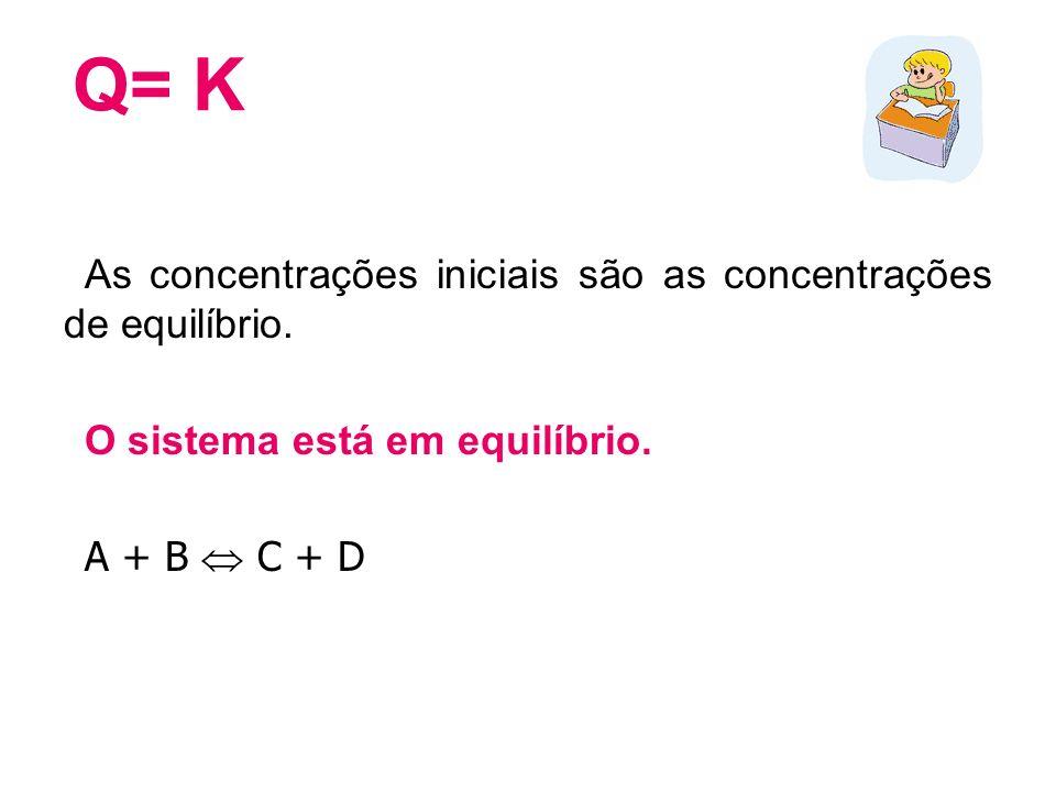 Q= K As concentrações iniciais são as concentrações de equilíbrio.