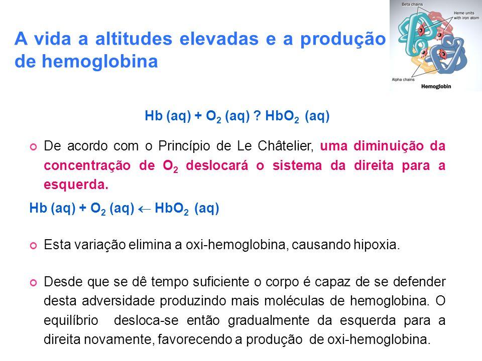A vida a altitudes elevadas e a produção de hemoglobina