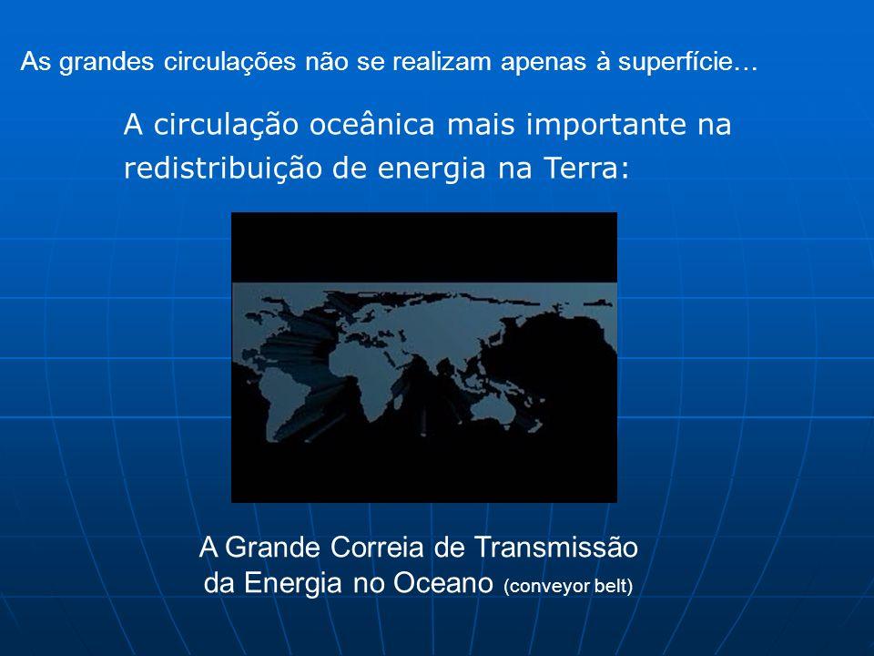 A Grande Correia de Transmissão da Energia no Oceano (conveyor belt)