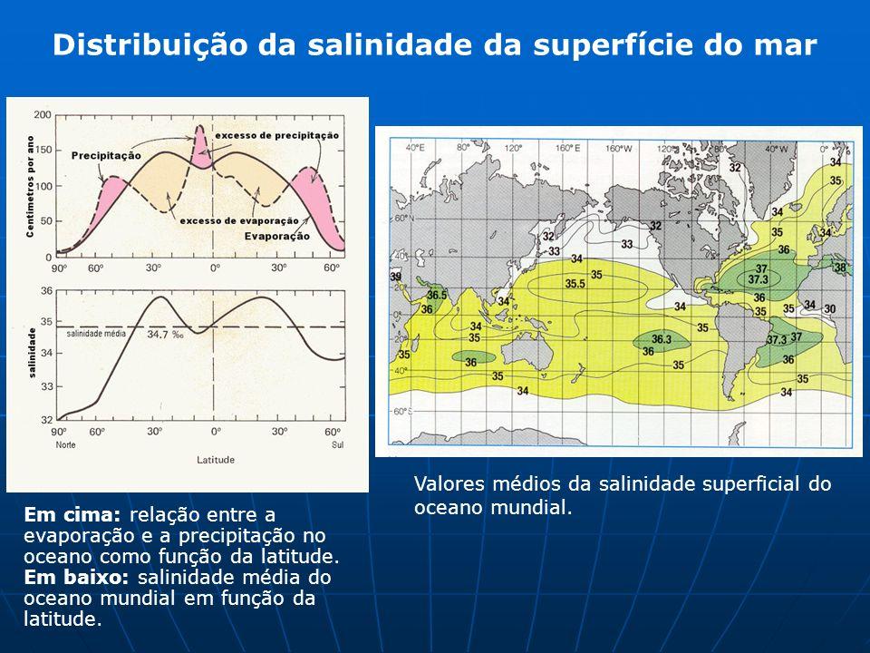 Distribuição da salinidade da superfície do mar