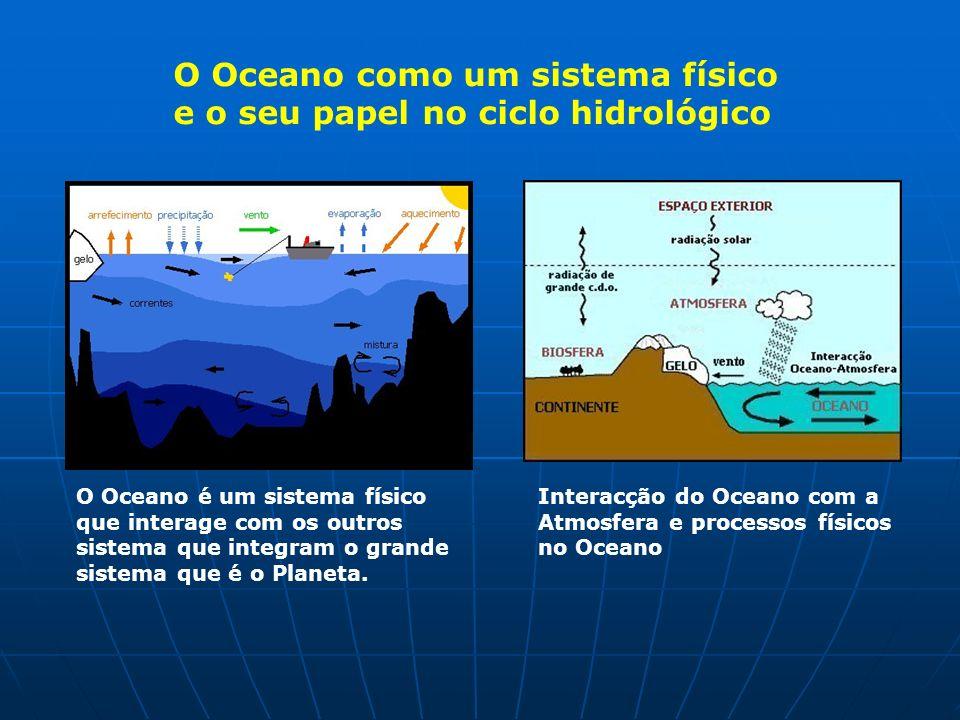 O Oceano como um sistema físico e o seu papel no ciclo hidrológico