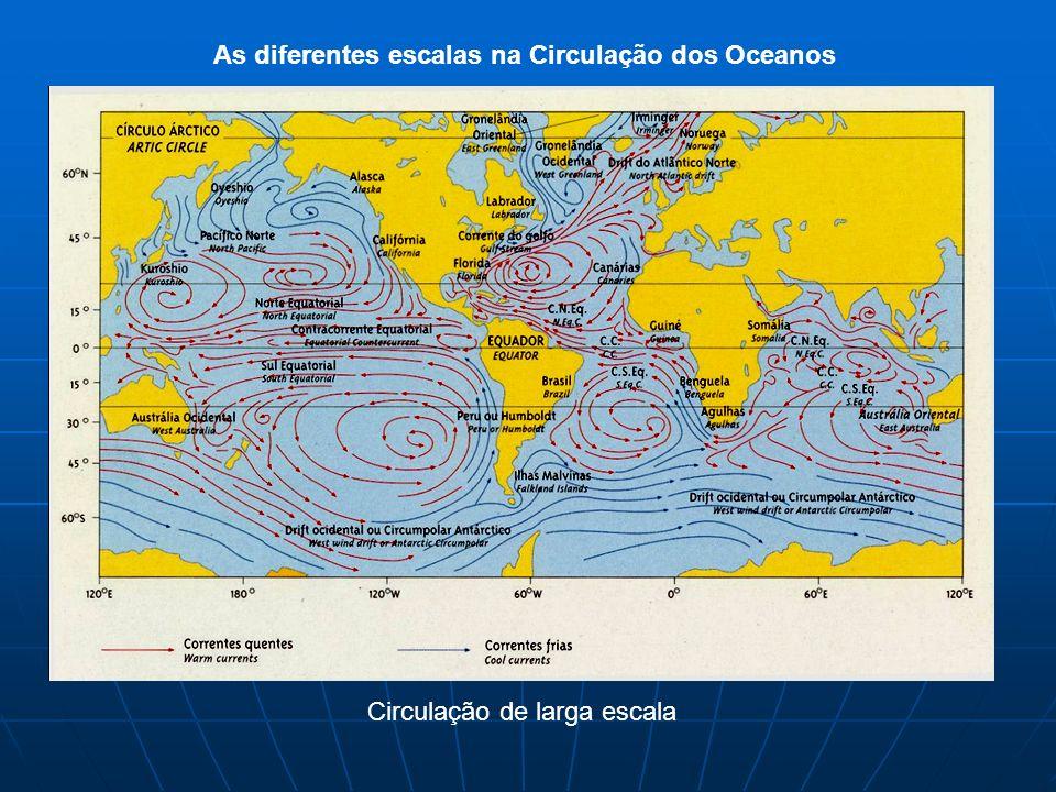 As diferentes escalas na Circulação dos Oceanos