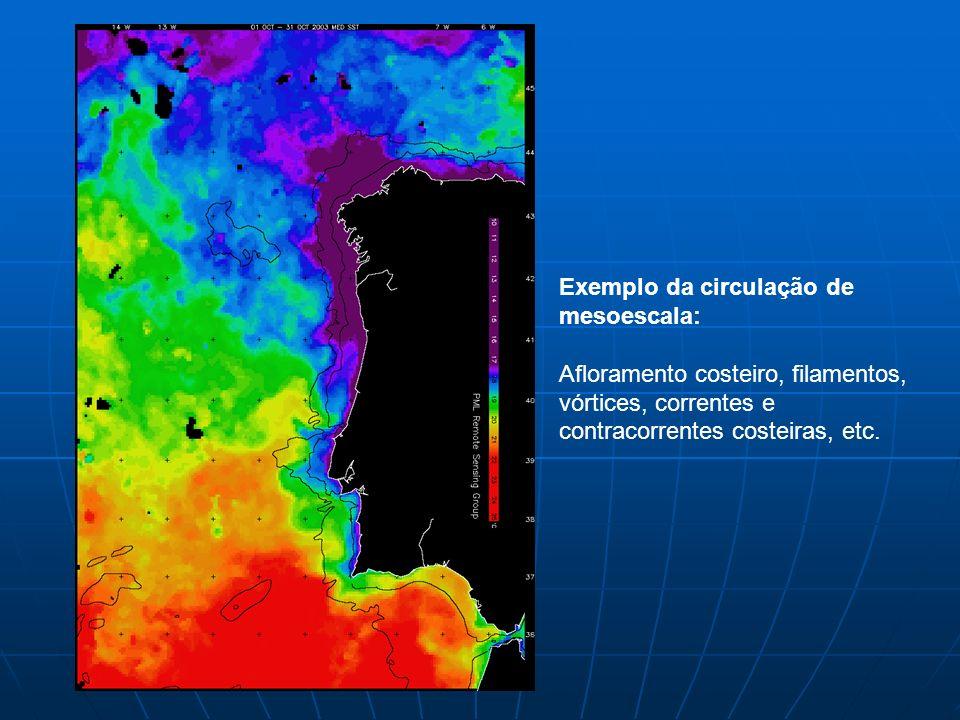 Exemplo da circulação de mesoescala: