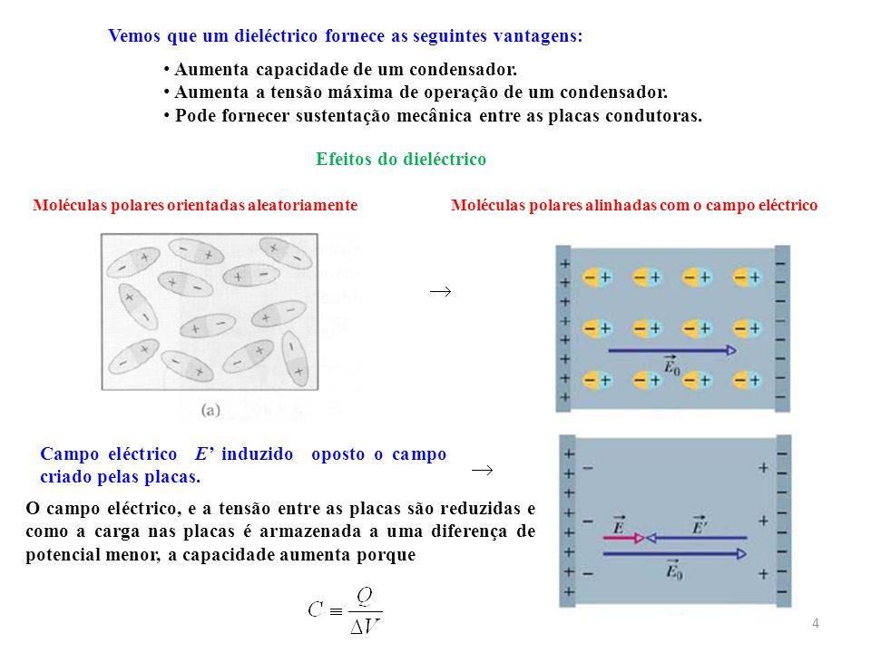Efeitos do dieléctrico