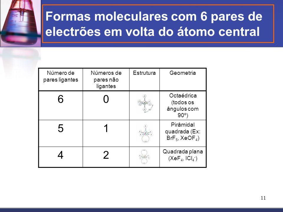 Formas moleculares com 6 pares de electrões em volta do átomo central
