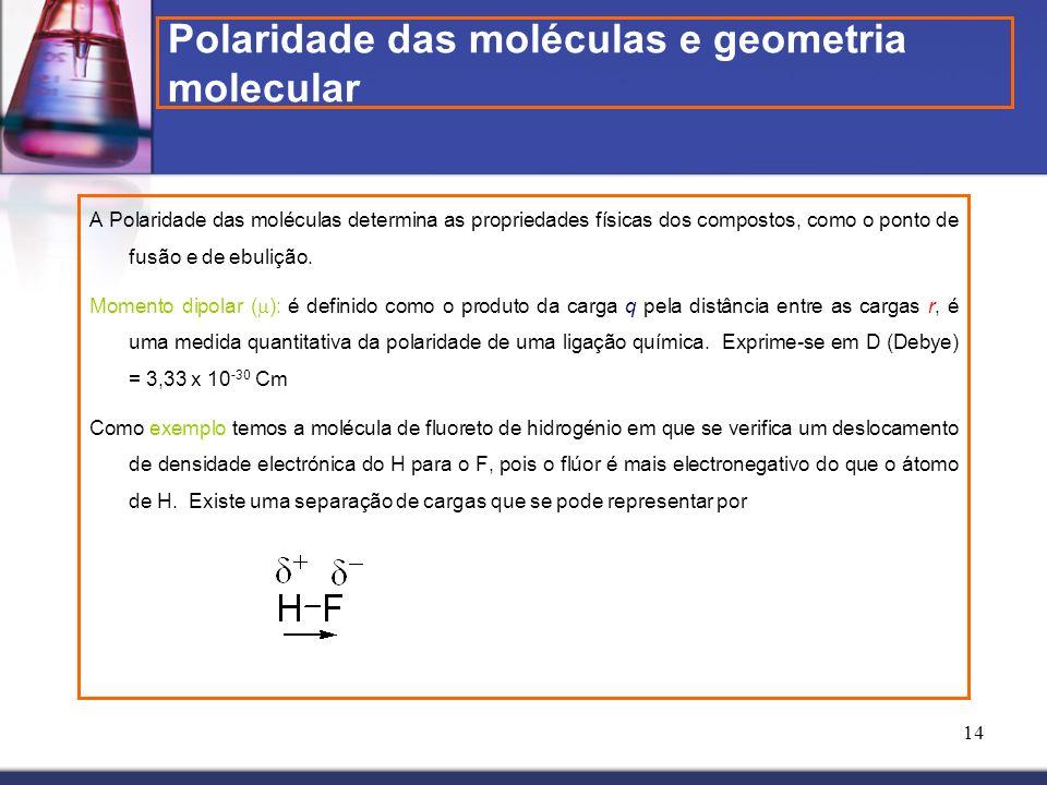 Polaridade das moléculas e geometria molecular