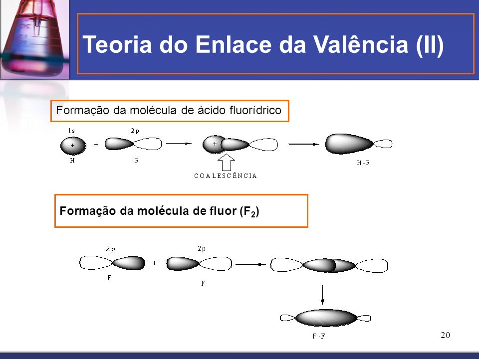 Formação da molécula de fluor (F2)