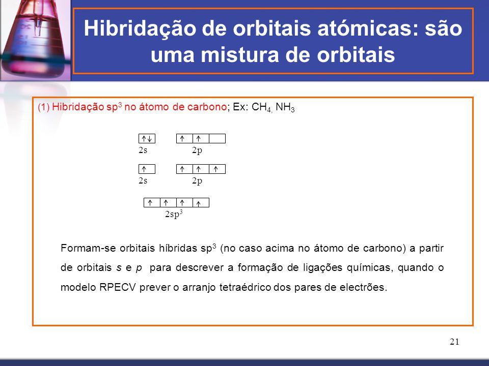 Hibridação de orbitais atómicas: são uma mistura de orbitais