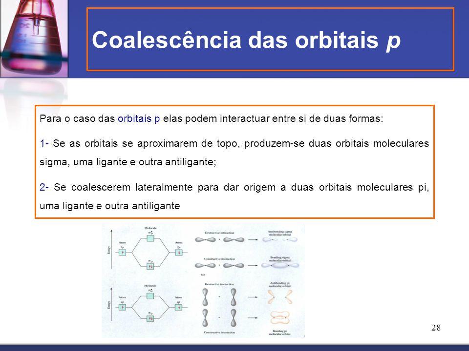 Coalescência das orbitais p