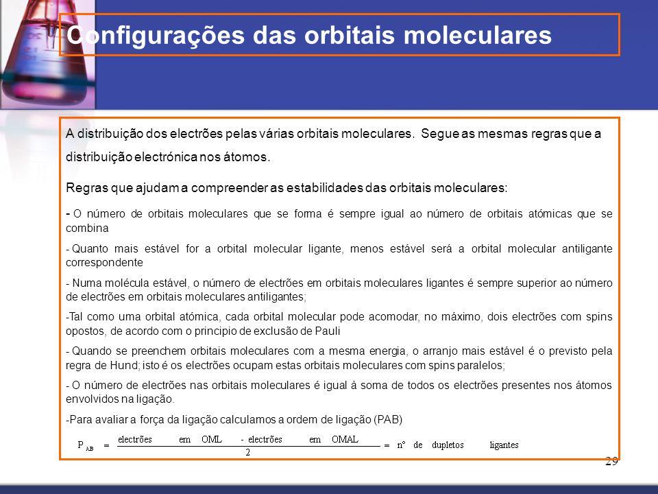 Configurações das orbitais moleculares
