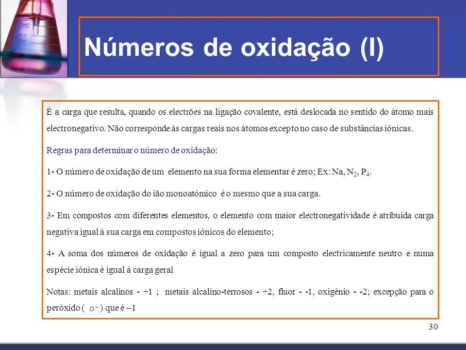 Números de oxidação (I)