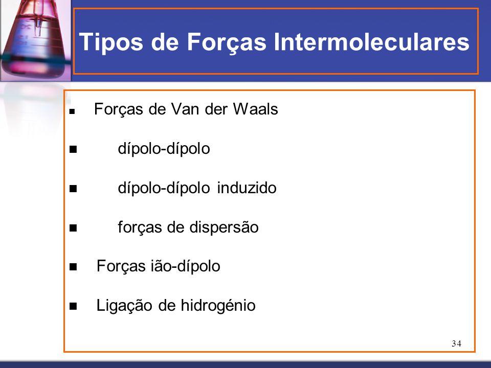 Tipos de Forças Intermoleculares