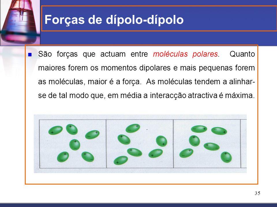 Forças de dípolo-dípolo