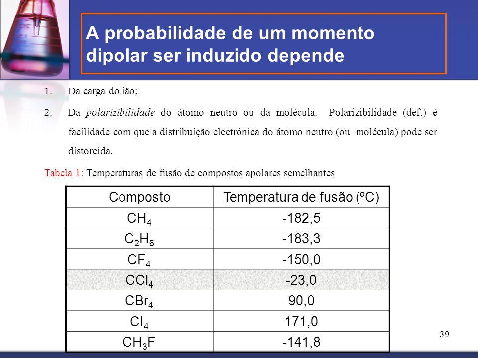 A probabilidade de um momento dipolar ser induzido depende