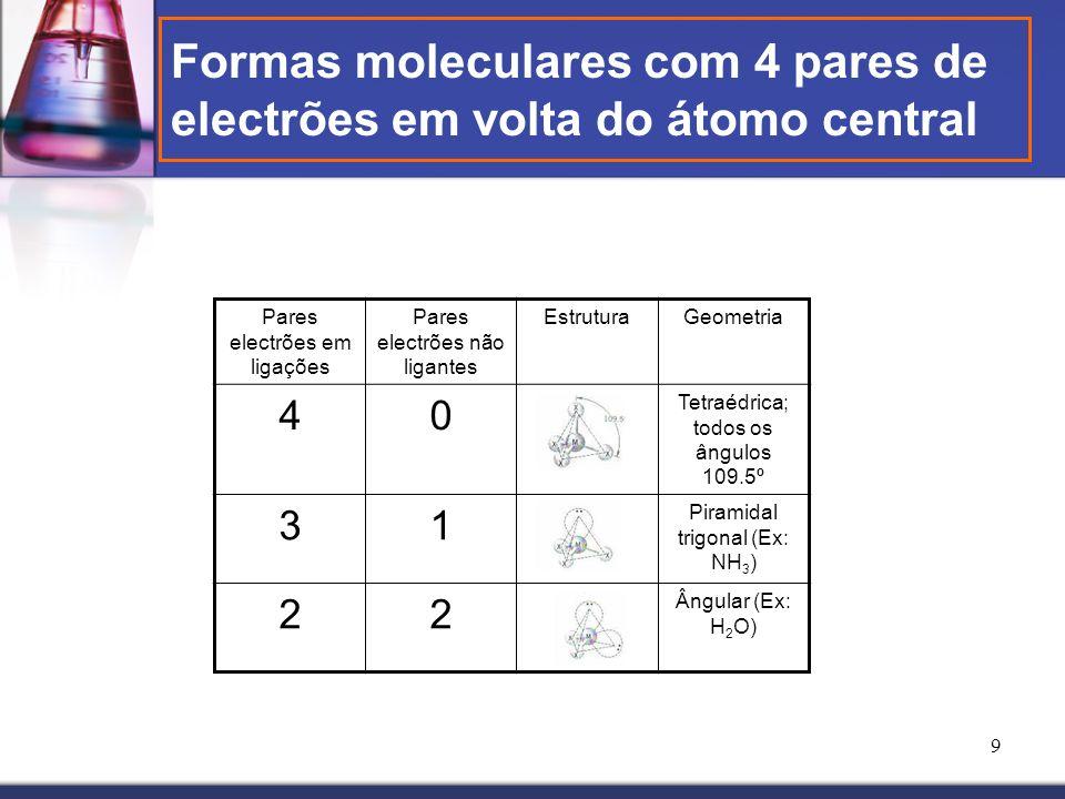 Formas moleculares com 4 pares de electrões em volta do átomo central