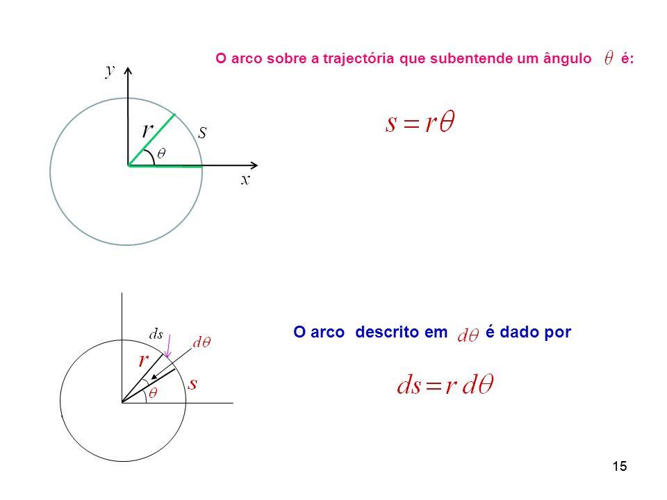 O arco sobre a trajectória que subentende um ângulo é: