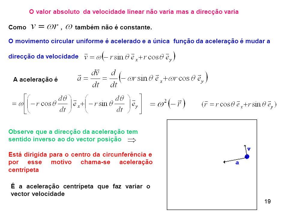 O valor absoluto da velocidade linear não varia mas a direcção varia