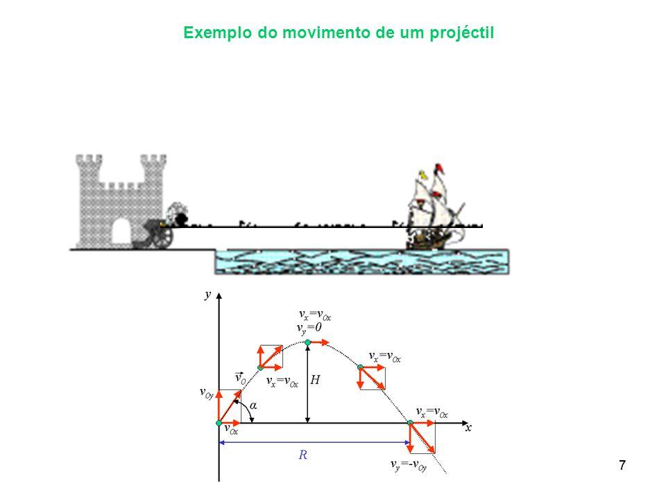 Exemplo do movimento de um projéctil