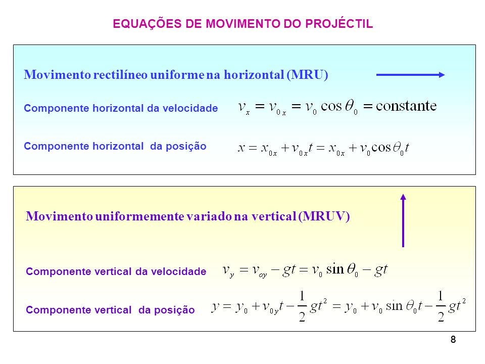 EQUAÇÕES DE MOVIMENTO DO PROJÉCTIL