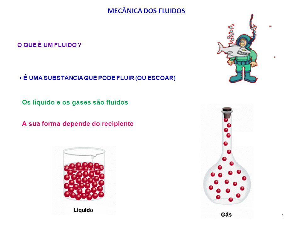 MECÂNICA DOS FLUIDOS Os líquido e os gases são fluidos