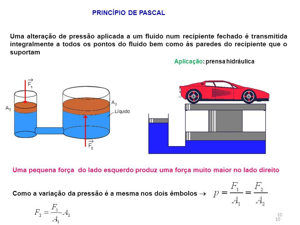 Aplicação: prensa hidráulica