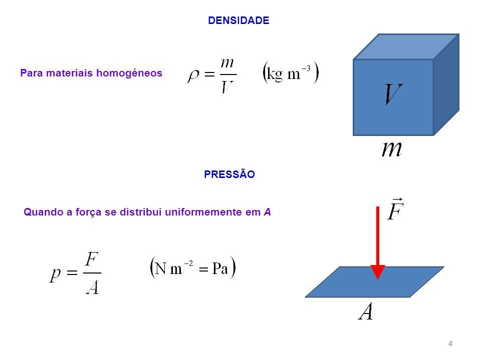 Para materiais homogéneos