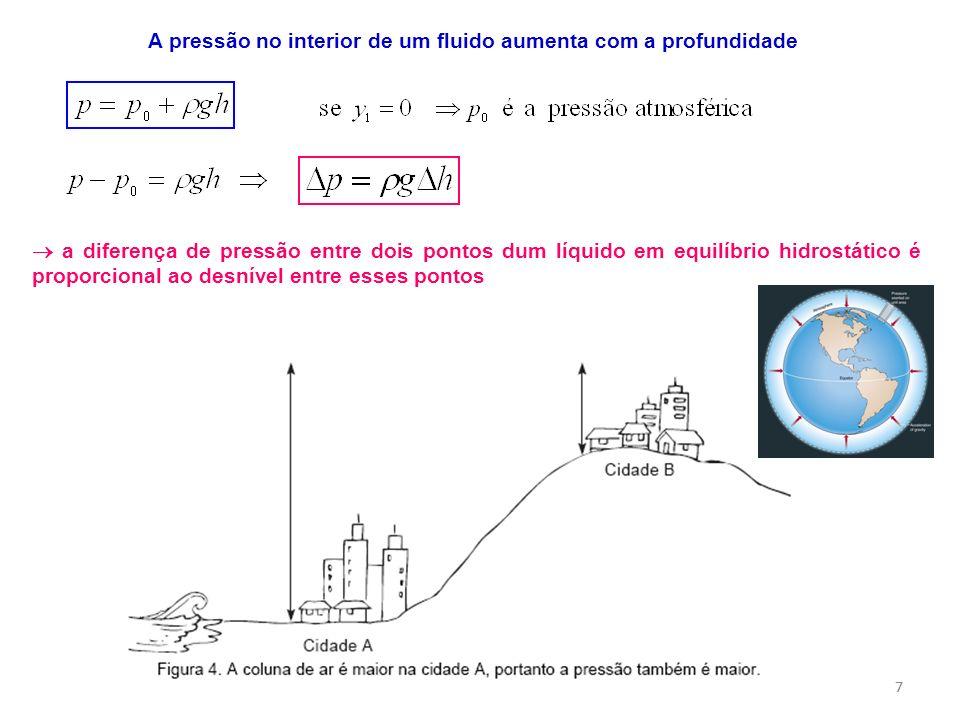 A pressão no interior de um fluido aumenta com a profundidade