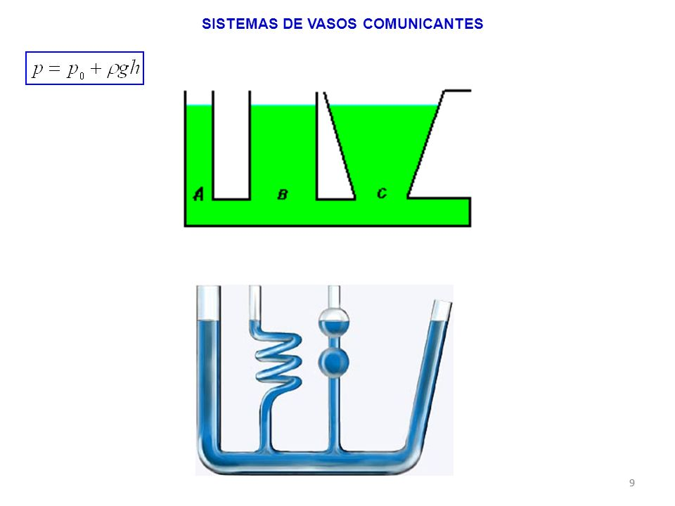 SISTEMAS DE VASOS COMUNICANTES