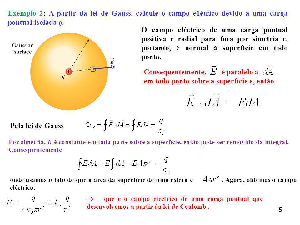 Exemplo 2: A partir da lei de Gauss, calcule o campo e1étrico devido a uma carga pontual isolada q.