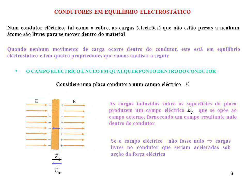 O CAMPO ELÉCTRICO É NULO EM QUALQUER PONTO DENTRO DO CONDUTOR