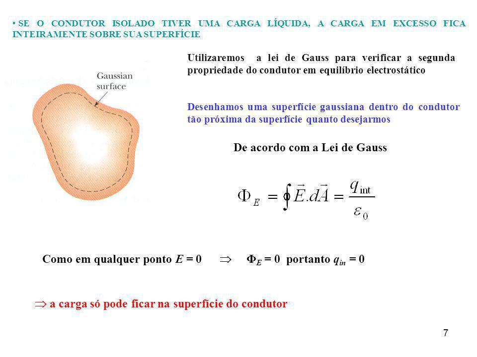 De acordo com a Lei de Gauss