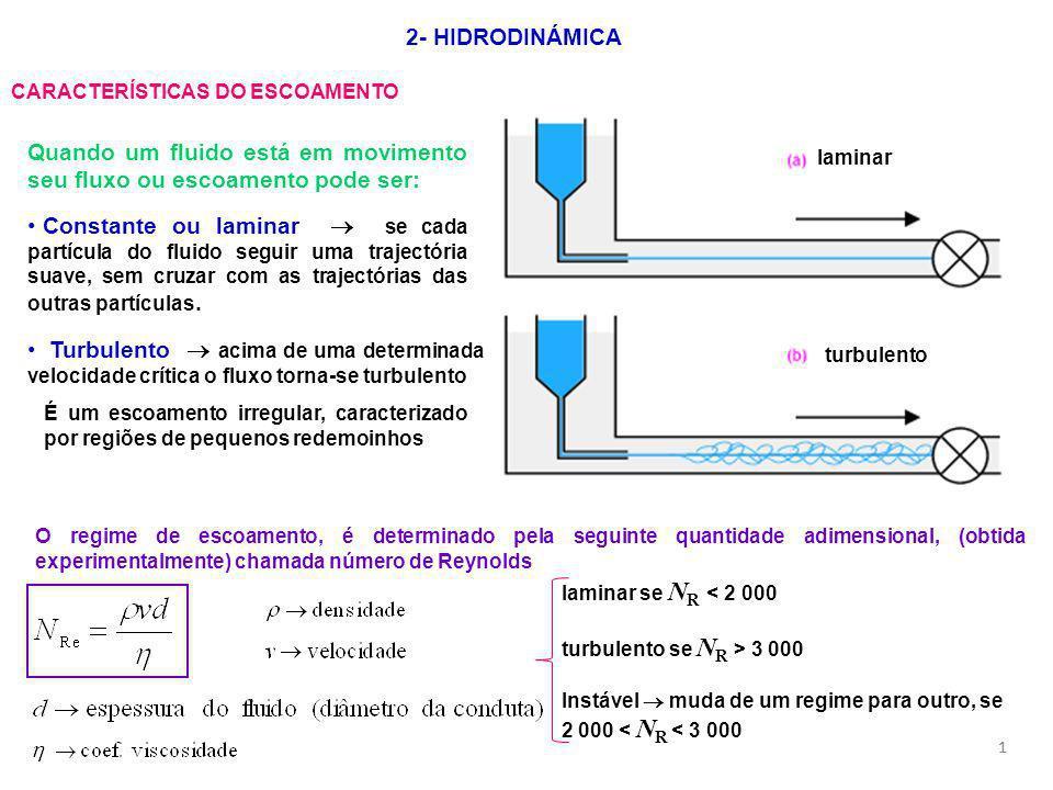 Quando um fluido está em movimento seu fluxo ou escoamento pode ser: