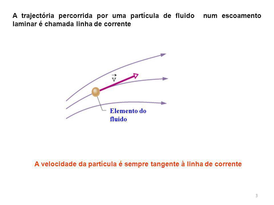 A velocidade da partícula é sempre tangente à linha de corrente