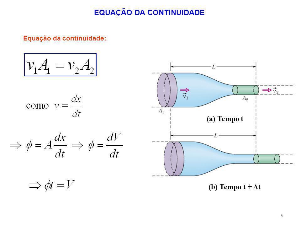 EQUAÇÃO DA CONTINUIDADE Equação da continuidade: