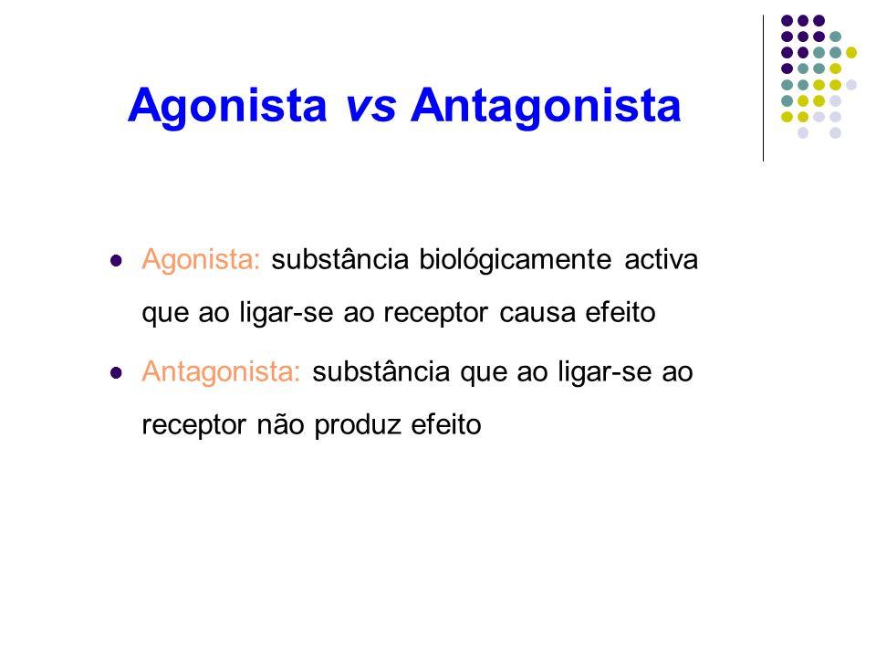 Agonista vs Antagonista