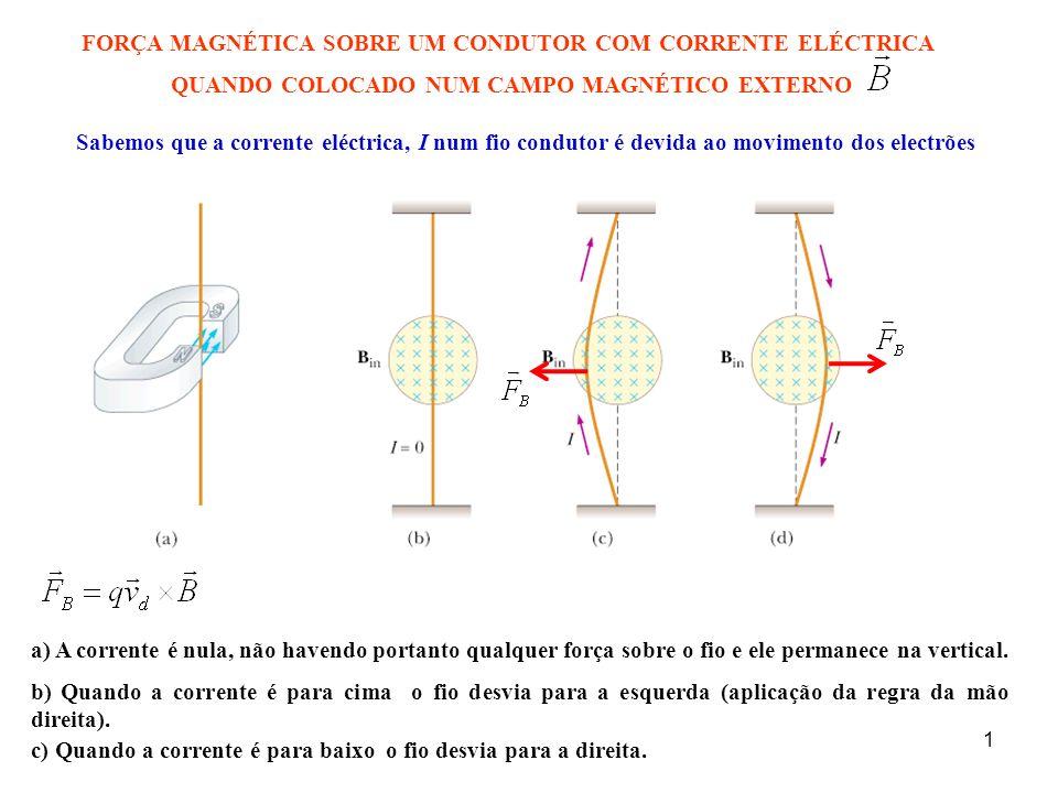 FORÇA MAGNÉTICA SOBRE UM CONDUTOR COM CORRENTE ELÉCTRICA