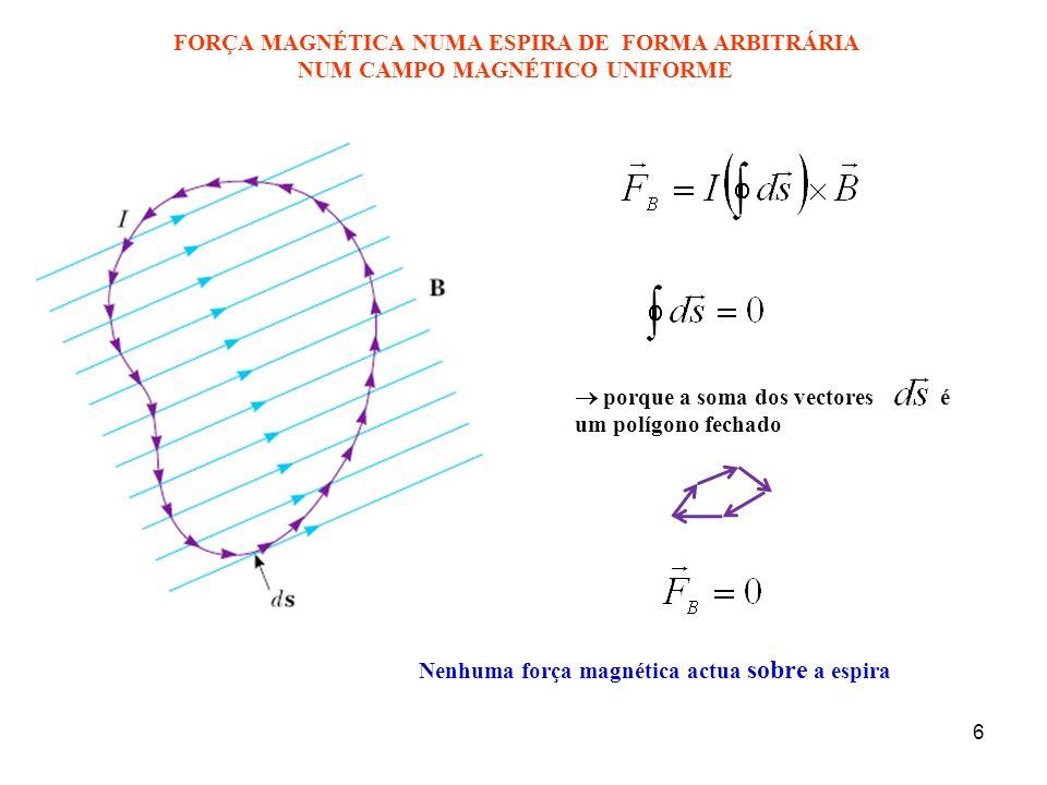 FORÇA MAGNÉTICA NUMA ESPIRA DE FORMA ARBITRÁRIA
