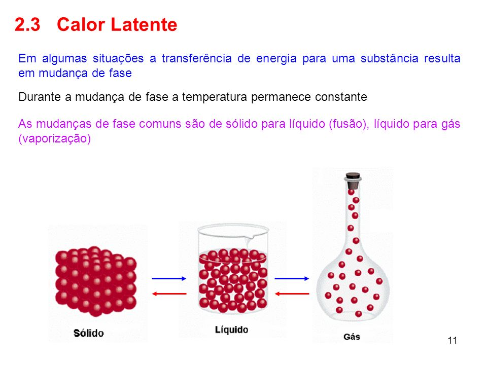 2.3 Calor LatenteEm algumas situações a transferência de energia para uma substância resulta em mudança de fase.
