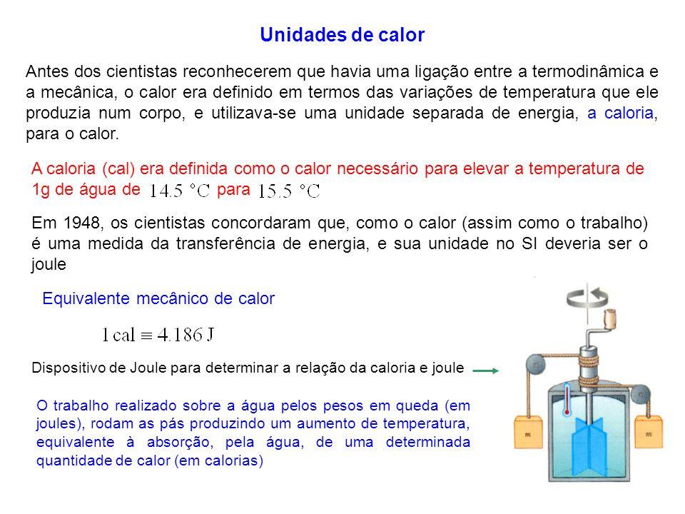 Unidades de calor