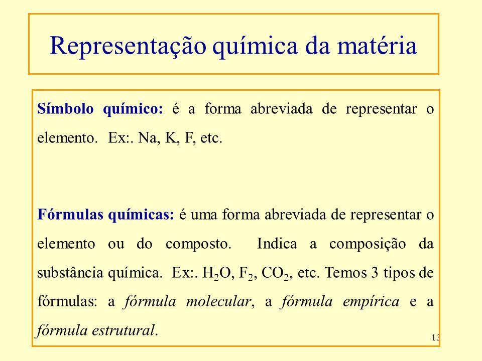 Representação química da matéria