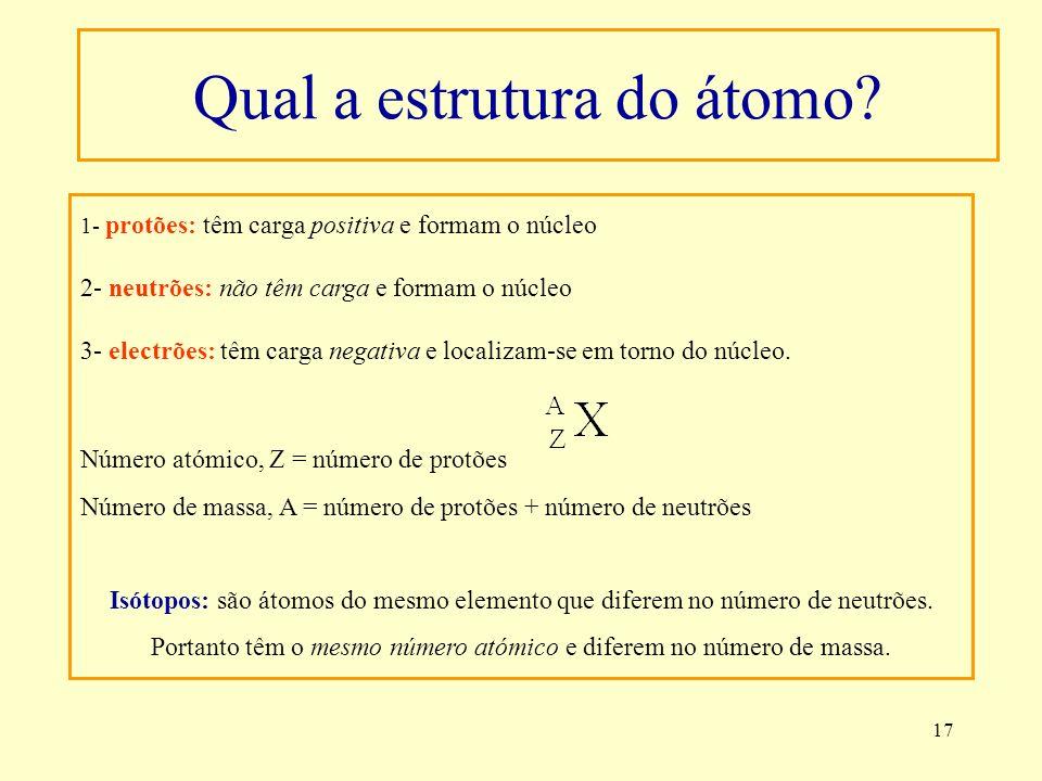 Qual a estrutura do átomo