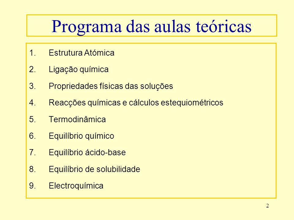 Programa das aulas teóricas