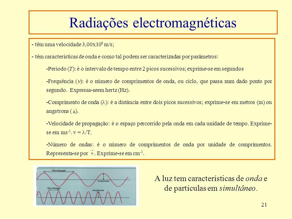 Radiações electromagnéticas