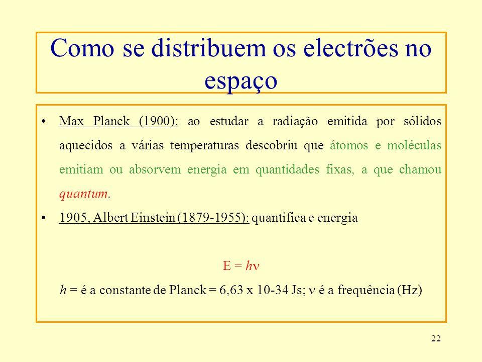 Como se distribuem os electrões no espaço