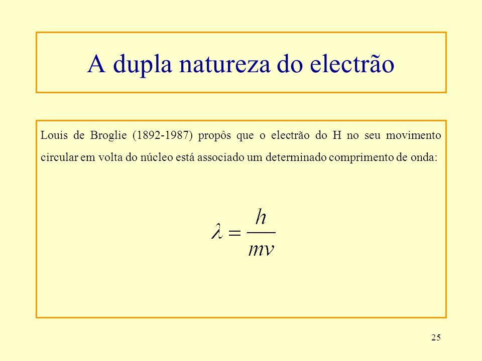 A dupla natureza do electrão