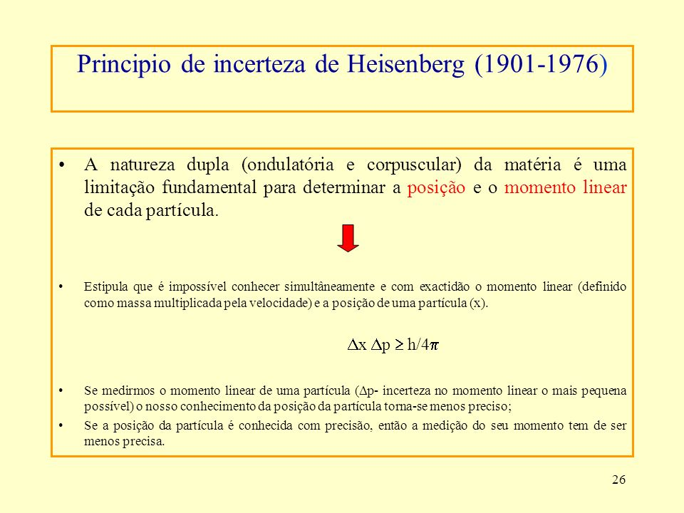 Principio de incerteza de Heisenberg (1901-1976)